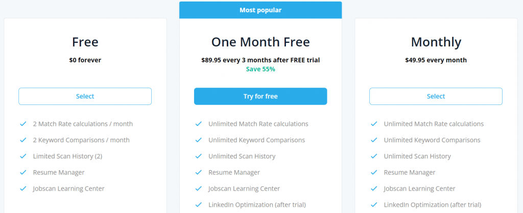 Jobscan Pricing Plans