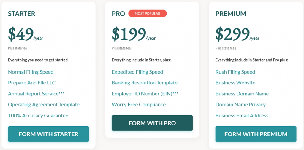 ZenBusiness Pricing Plans